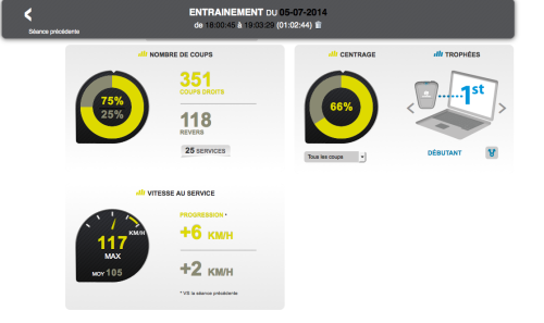 stats_globales