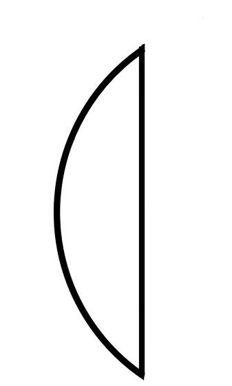 plan/convexe
