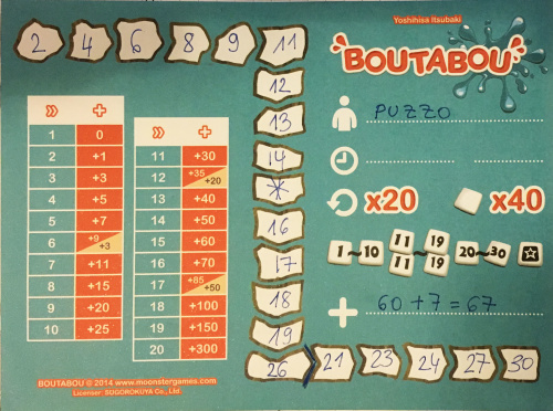 Boutabou-1
