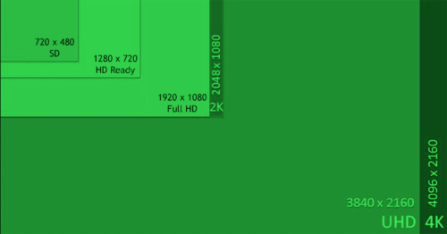 definitions-image-vert